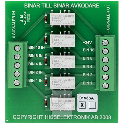 Decoder interface -Bin/+Bin